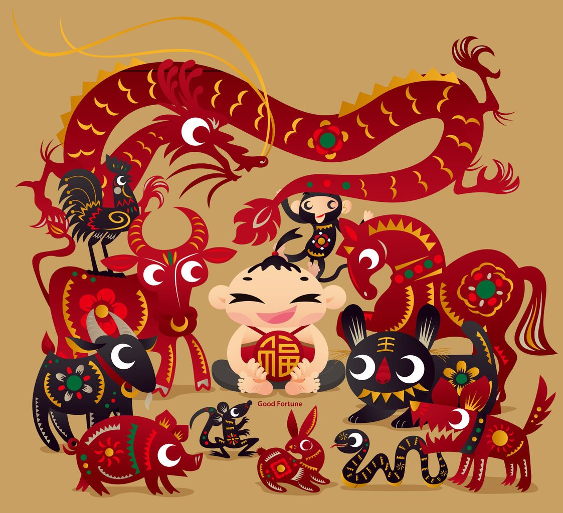 What are the best chinese new year greetings indogro institute what are the best chinese new year greetings m4hsunfo